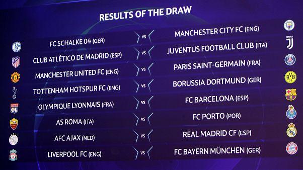 Определились пары на 1/8 финала Лиги чемпионов