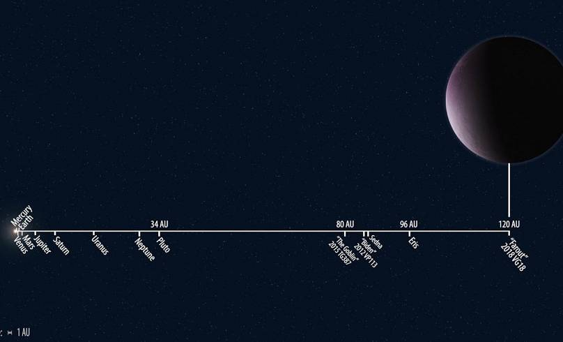 Scientists spot solar system's farthest known object - and they've named it 'Farout'
