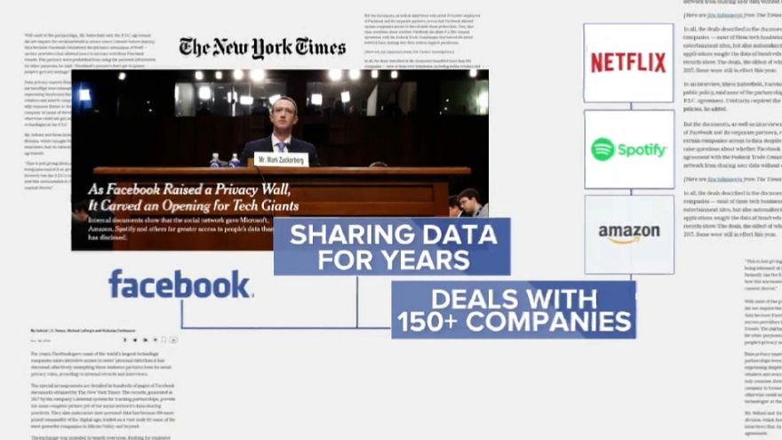 هل تعلم؟.. فيسبوك منح شركات كبرى إمكانية قراءة رسائلك الخاصة