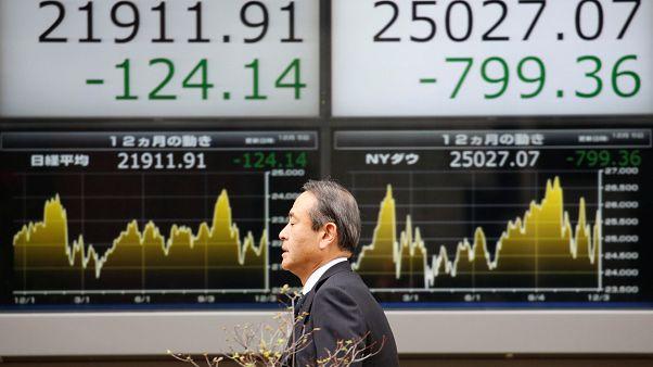 Падение котировок на фондовых биржах