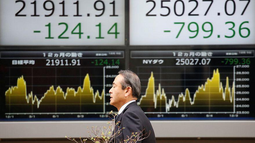 Az ázsiai piacokat is magával rántja a Wall Street