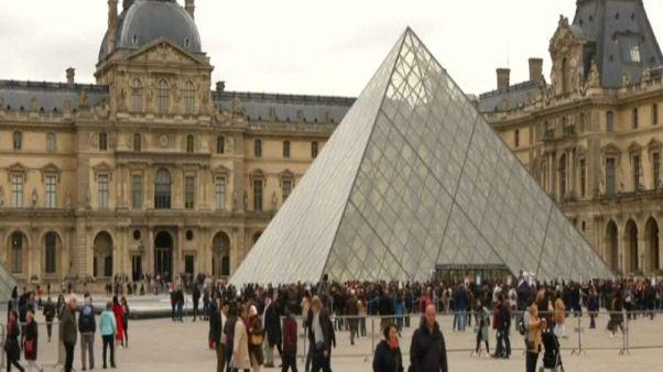 Γαλλία: Παγκόσμιο ρεκόρ επισκεψιμότητας για το Μουσείο του Λούβρου