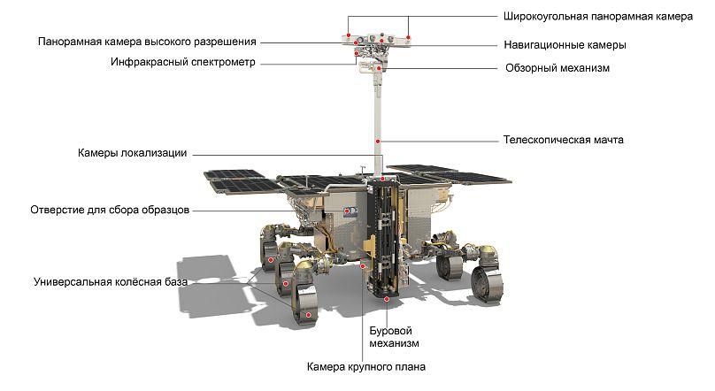 ESA/ATG Medialab Medialab