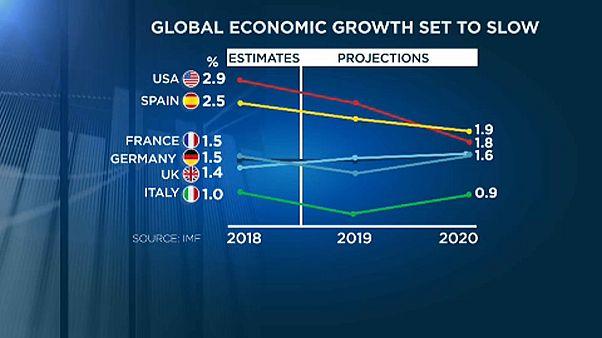 FMI corta previsões para o crescimento mundial
