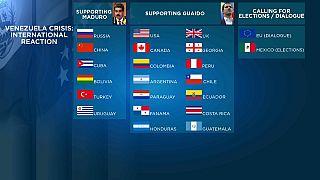 Venezuela: Wer unterstützt Maduro und wer Guaidó?