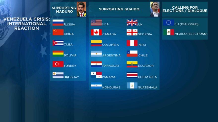 Maduro mellett és ellen
