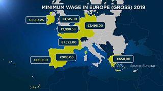 Ο κατώτατος μισθός στην Ευρώπη