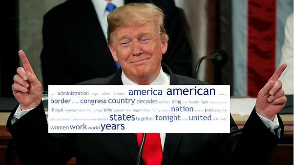 A word cloud of Donald Trump's State of the Union speech