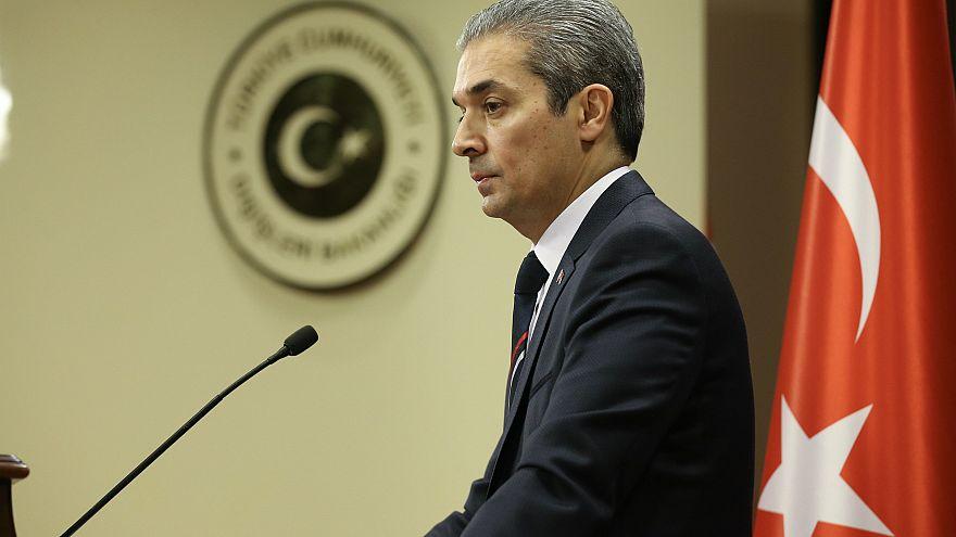 Türkiye Doğu Türkistan