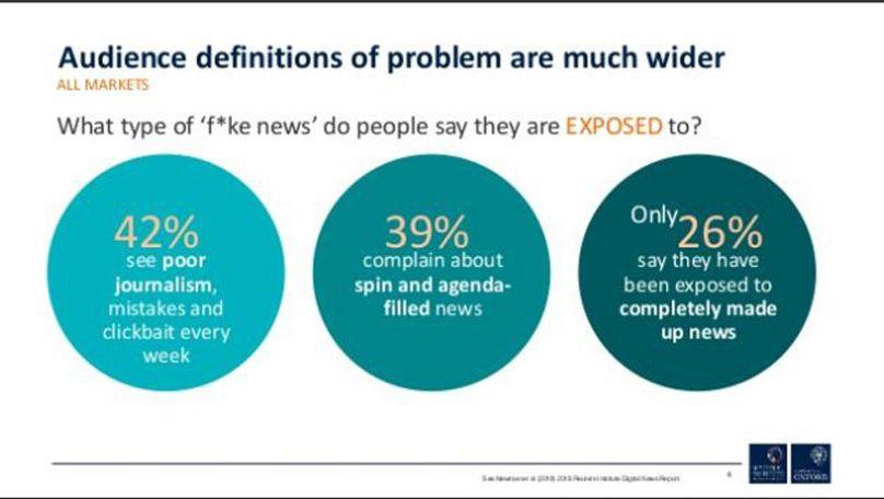 Rasmus Kleis Nielsen/ Instituto Reuters para el Estudio del Periodismo