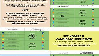 Выборы на Сардинии - европейский тест?