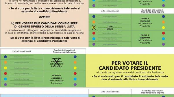 Sardinian election seen as a key test for Italy