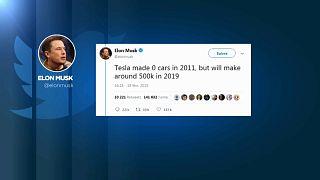 Tesla-Chef Musk verärgert US-Börsenaufsicht