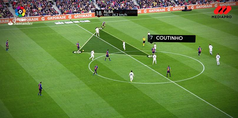SkyCams and VAR — what technology does La Liga use to put on