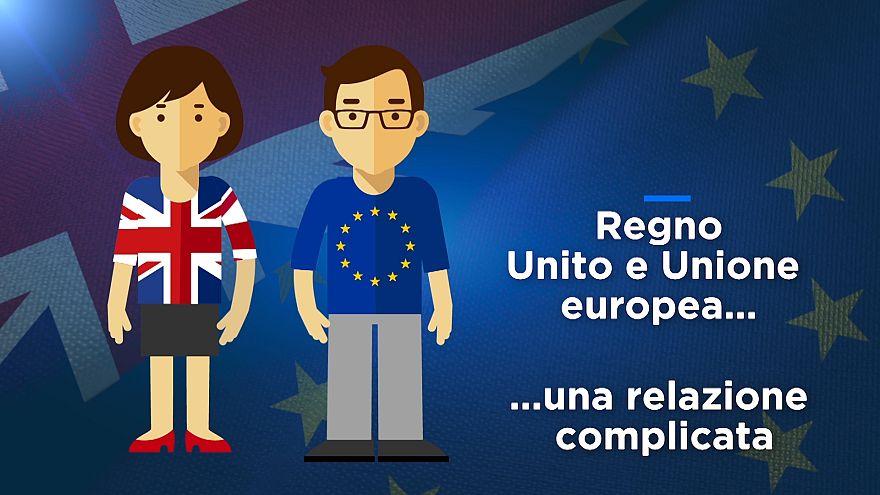 """Brexit, Regno Unito e Ue: storia di una... """"relazione complicata"""""""