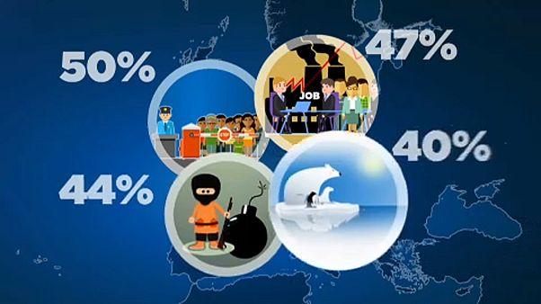 Inmigración y economía, los temas que más preocupan a los europeos