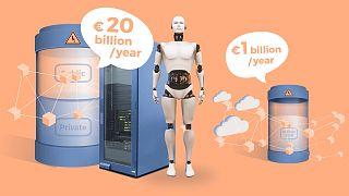 Künstliche Intelligenz: Antriebskraft für Wirtschaftswachstum