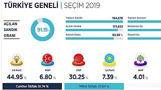 Veri akışının durdurulmasına ilişkin Anadolu Ajansı'ndan açıklama