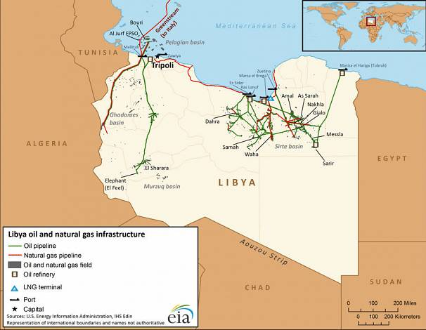 Oil prices, Libyan tensions and everyday petrol  How is the