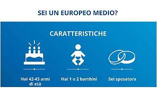 Sei anche tu un europeo medio? Scoprilo e contattaci