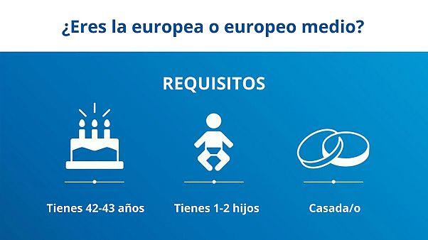 ¿Eres la típica europea o europeo?