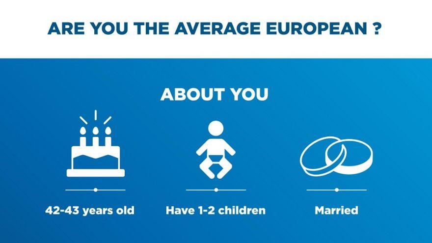 ¿Eres el típico europeo?