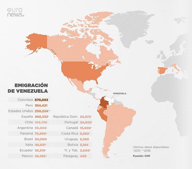 Récord De Solicitudes De Asilo En Europa Procedentes De Venezuela Colombia Y Nicaragua Euronews