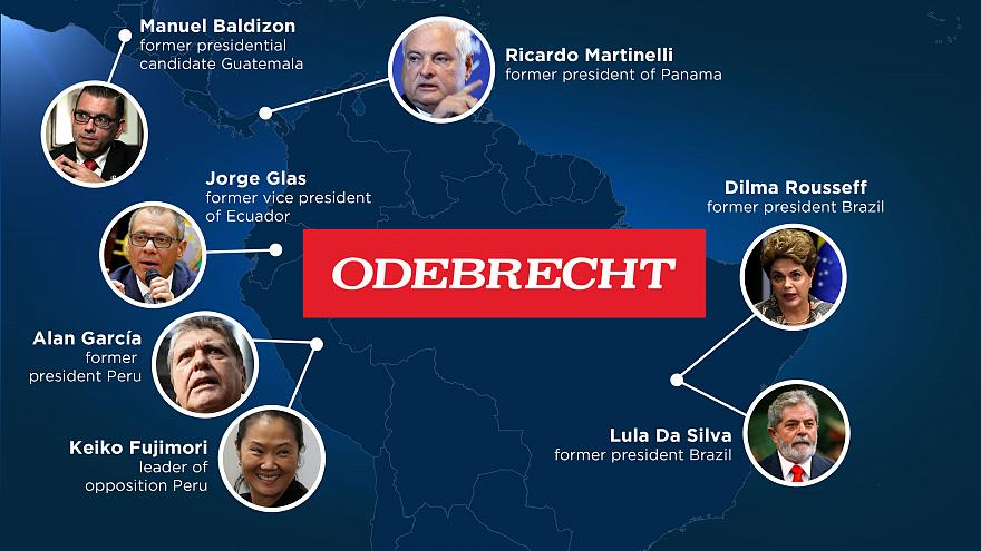 What is the Odebrecht corruption scandal in Latin America, and who is implicated?