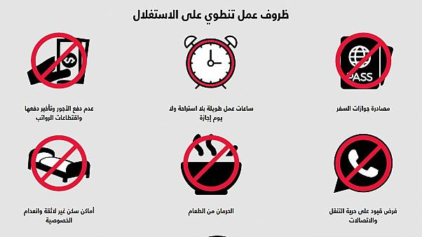 ظروف عمل عاملات المنازل في لبنان بحسب منظمة العفو الدولية