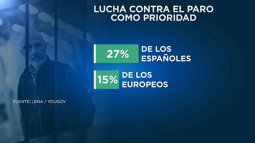 El paro preocupa más en España que en el resto de la UE
