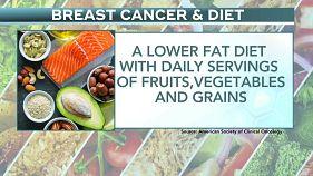 دراسة: اتباع نظام غذائي معين يحد بنسبة كبيرة من خطر الموت بسرطان الثدي
