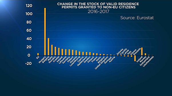 Венгрия – лидер по выдаче видов на жительство в ЕС