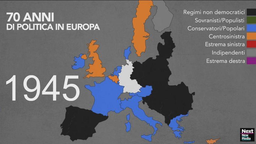 Come sono cambiati i colori politici in Europa negli ultimi 70 anni