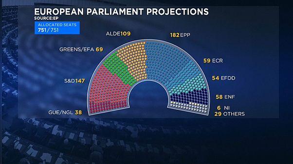 Elecciones europeas: una Eurocámara más fragmentada