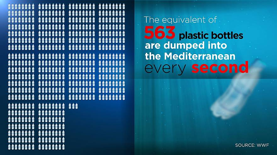 This is how much plastic is thrown into the Mediterranean Sea every second