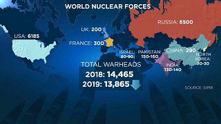 СИПРИ оценил мировой ядерный арсенал
