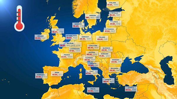 Ola de calor: ¿Cuales son los récords de temperatura en Europa?