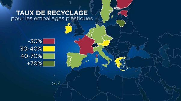 Consigne pour les bouteilles plastiques : que font nos voisins européens?
