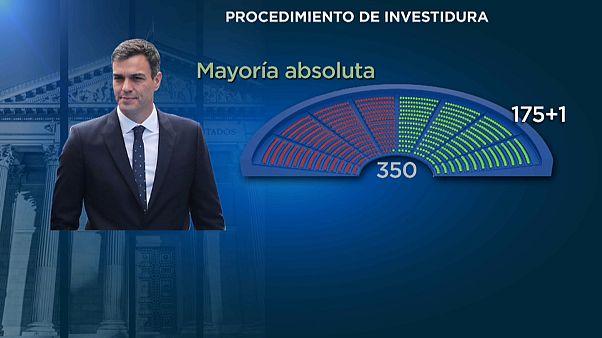 Tiempos y escenarios de la investidura de Pedro Sánchez como presidente del gobierno español