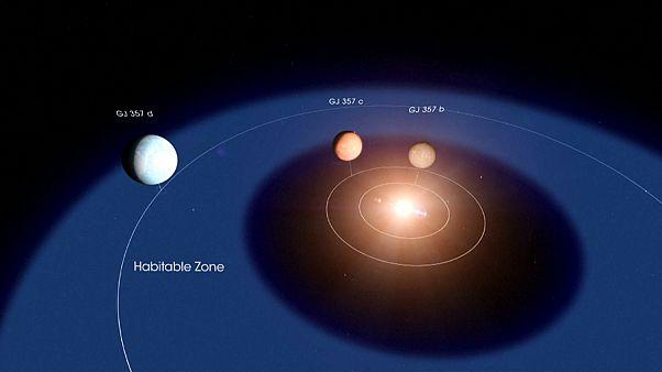 اكتشاف كوكب شبيه بالأرض على بعد 31 سنة ضوئية