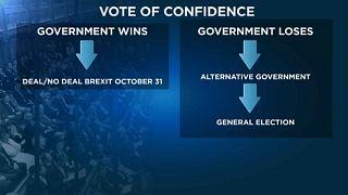 A lehetséges brexit-forgatókönyvek