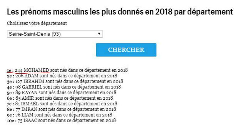 معهد الإحصاء الفرنسي