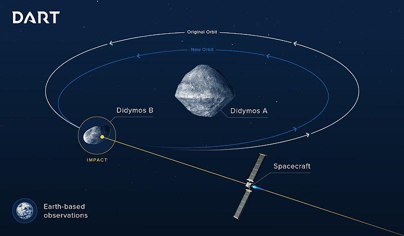 NASA/Johns Hopkins APL
