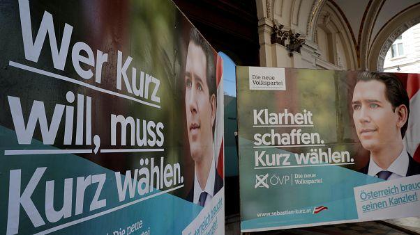 Wahl in Österreich: Kurz und FPÖ fast unbeschadet
