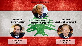 Come funziona il governo del Libano | Euronews risponde