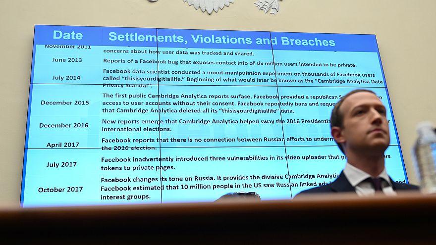 Facebook, Libra e la provacy: Zuckerberg torna davanti al Congresso Usa
