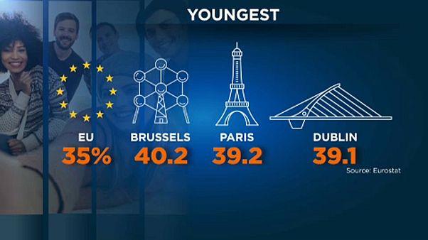 Európa legfiatalabb városa Brüsszel, a legöregebb Lisszabon