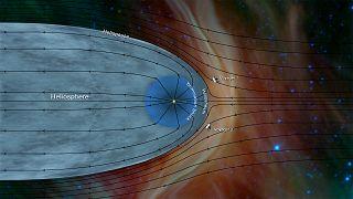 Araştırma: Güneş sistemi ve yıldızlararası uzay arasındaki sınır 'beklenilenden daha ince'