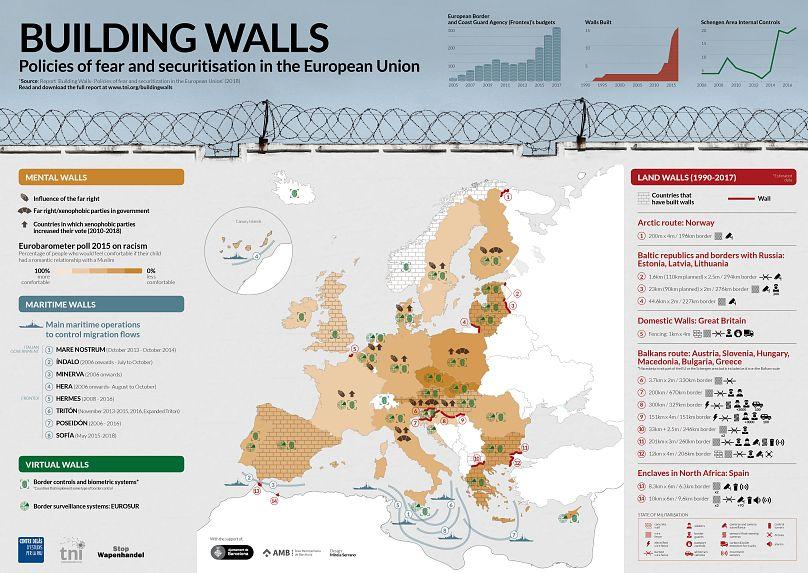 TNI Report Building Walls