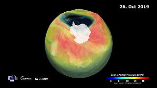 The size of the ozone hole on October 26 2019